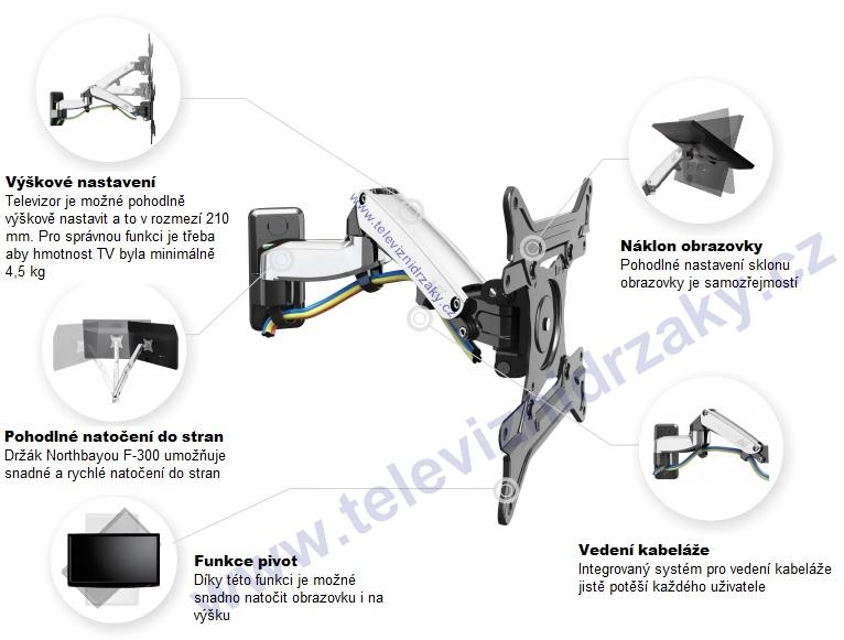 Výškově nastavitelný TV držák Northbayou F-300